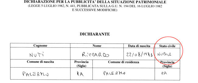«Stato civile? Nubile». Il grillino Nuti continua la dura opposizione del M5S alla… lingua italiana