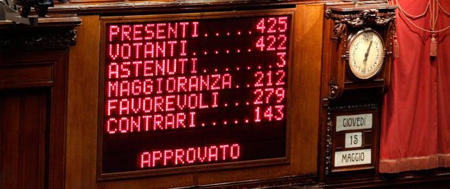 """Lavoro, via libera della Camera al """"pasticciaccio brutto"""". Il bluff di Renzi che precarizza i giovani a vita"""