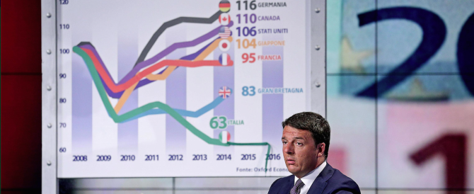 Renzi sta portando il Paese verso il record storico di pressione fiscale: nel 2014 toccheremo il 44%