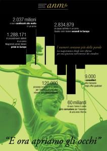 ANM_infografica-E-ora-apriamo-gli-occhi