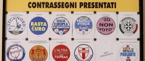Cucù l'effetto-Renzi non c'è più: il Pd cala di oltre un punto. Bene Lega e FI