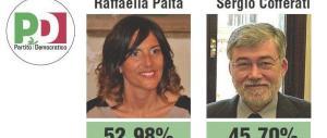 Liguria, adesso la sinistra senza bussola pensa a due candidati