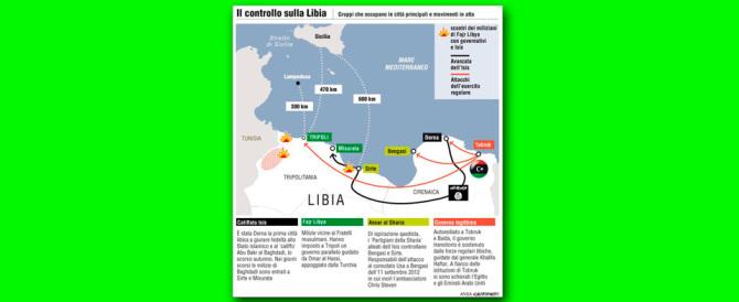 La guerra al Califfato in Libia, punto per punto quello che nessuno dice