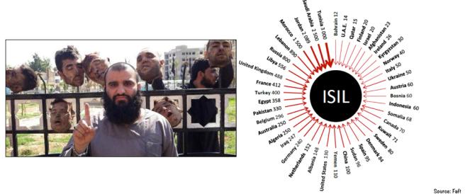 Isis, la Legione straniera finanziata dall'Italia con le ong per le adozioni