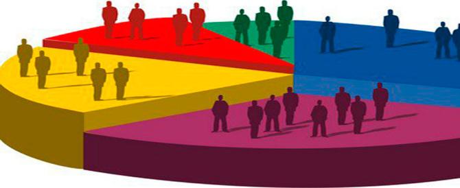 Sondaggio, sull'esito del referendum pesa l'incognita degli indecisi