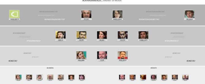 In rete il cellulare di Grillo e audio compromettenti: sospetti su ex M5s