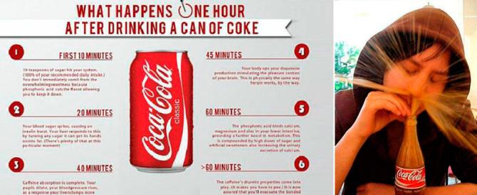 Coca Cola, ecco come reagisce il nostro corpo dopo averla bevuta
