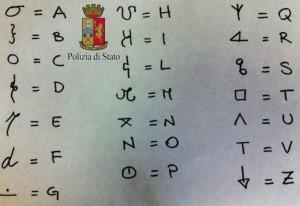 Alfabeto criptato del Codice San Luca contenente il rito di affiliazione della 'ndrangheta