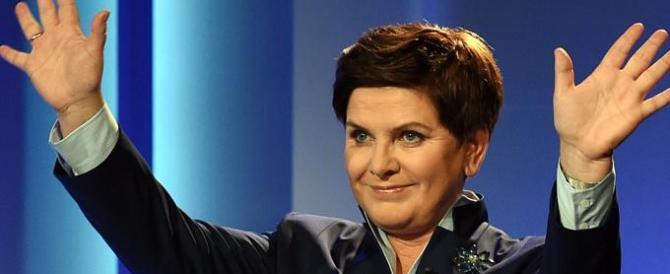 Polonia al voto: è destra contro destra. La sinistra è a rischio estinzione