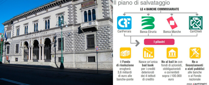 Renzi salva le banche che piacciono al Pd. La Boschi non va, chissà perché…