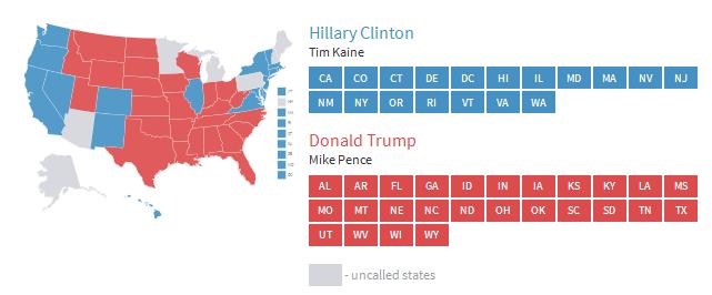 +++Elezioni USA, clamorosa vittoria dei Repubblicani e di Trump+++