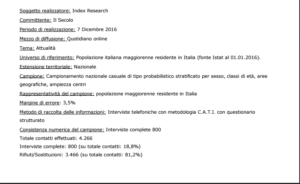 sondaggi-index-3