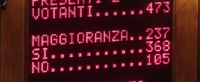 Il governo Gentiloni incassa la fiducia alla Camera con 368 sì (ma senza Verdini…)