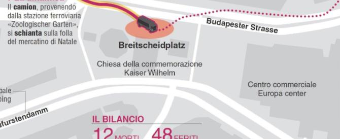 L'autista polacco fu ucciso perché provò a deviare il Tir lontano dalla folla