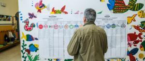 """Legge elettorale, allarme in Alto Adige: """"Il Pd parte con 17 parlamentari in più"""""""