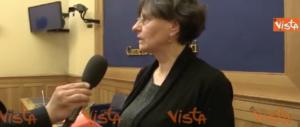 """«Perché ricordare le foibe?». Le assurde """"negazioni"""" della sinistra… (video)"""