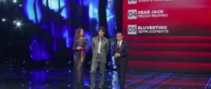 Sanremo, sospetti sul televoto: scatta l'esposto dei consumatori all'Agcom