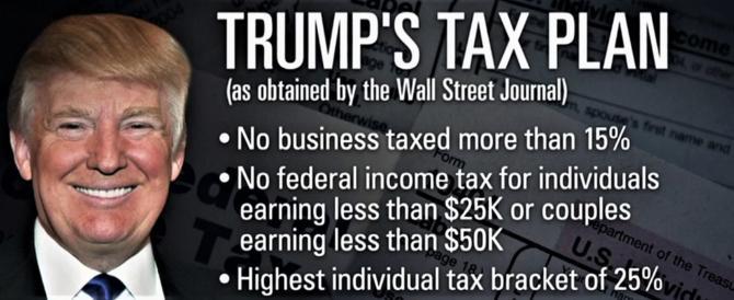 Trump: il nostro sarà il più grande taglio di tasse della storia Usa