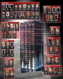 La collocazione nel grattacielo delle vittime (Daily Mail)