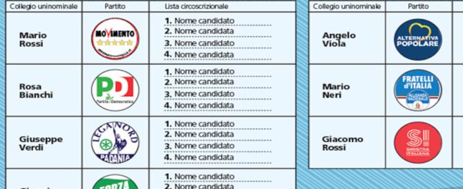 Come sarà la nuova scheda elettorale. Per il voto c'è già una data: l'8 ottobre