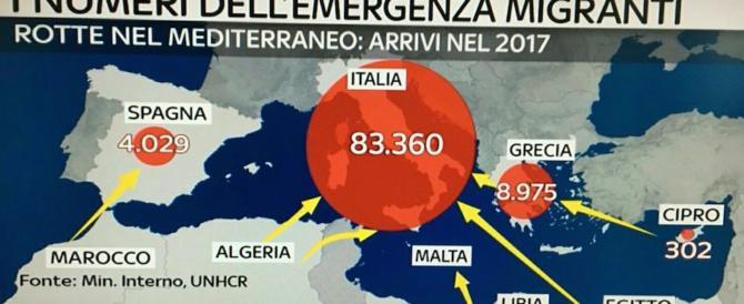 """Migranti, Meloni: """"La Spagna schiera l'esercito e noi ci facciamo prendere in giro"""""""