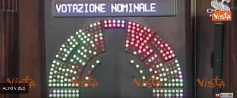 """""""Sì"""" del Senato al taglio di 345 poltrone parlamentari. Di Maio e Salvini cantano vittoria. Il PD vota contro."""