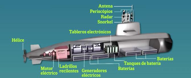 Ore d'angoscia per il sottomarino scomparso. Intensificati gli sforzi (video)