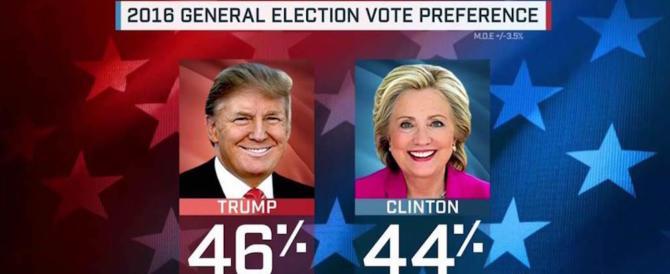 Trump se la ride: Hillary, non sai perdere. Riprovaci tra tre anni…