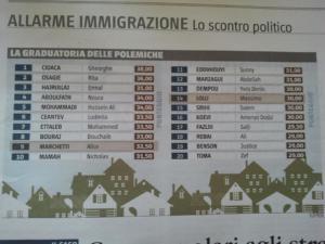 Alloggi popolari a Ferrara, trova l'italiano