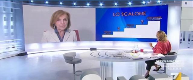 Fornero Salvini