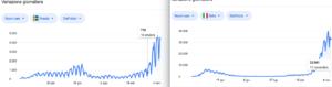 Italia Svezia a confronto